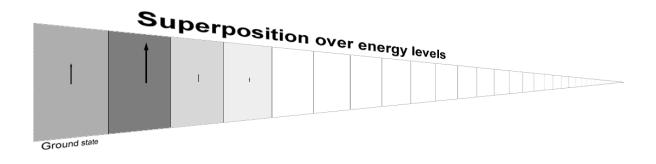 4-Rotating T=0