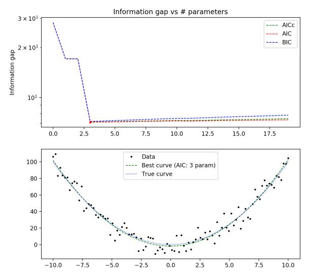 parabola-n1001.png