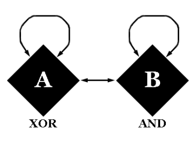 XOR AND.png